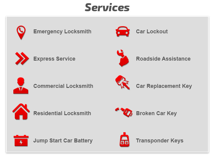 Kanata Auto Locksmith